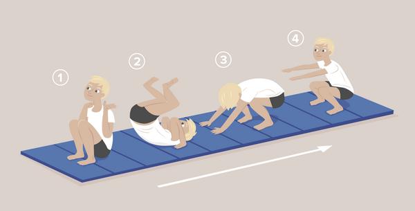 Baglæns rulle i idræt - undervisning